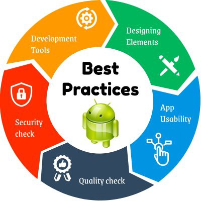 Best Practices for Developing Quality Mobil Apps